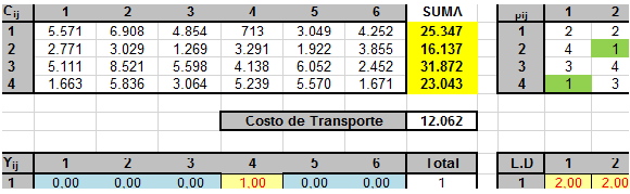 localización transporte preferencias