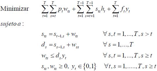 formulación dinámica tamaño de lote no capacitado