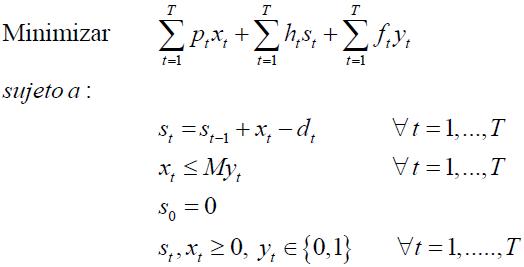 formulación tradicional tamaño de lote no capacitado